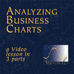 Analyzing Business Charts Videos